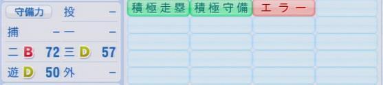 実況パワフルプロ野球2016ver1.03クルーズ パワプロ