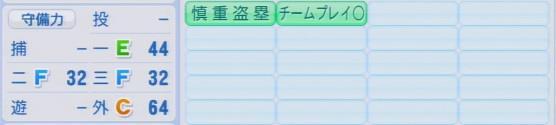 実況パワフルプロ野球2016ver1.03>亀井 善行パワプロ