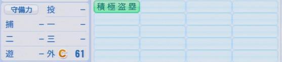 実況パワフルプロ野球2016ver1.03重信 慎之介パワプロ
