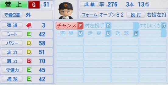 実況パワフルプロ野球2016ver1.03堂上 剛裕パワプロ