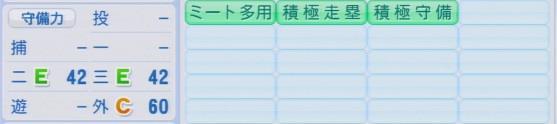 実況パワフルプロ野球2016ver1.03立岡 宗一郎パワプロ