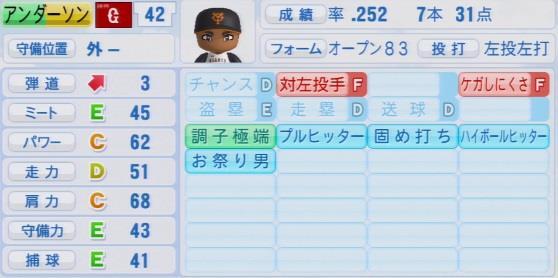実況パワフルプロ野球2016ver1.03アンダーソン パワプロ