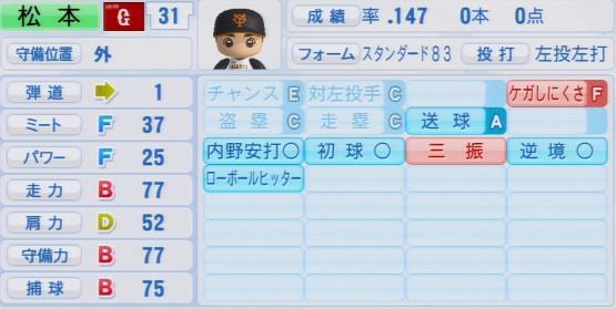 実況パワフルプロ野球2016ver1.03松本 哲也パワプロ