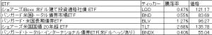 BND-LQD-BLV-TLT-BNDX-160624.png