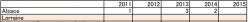 アルザス出題傾向2011-2015