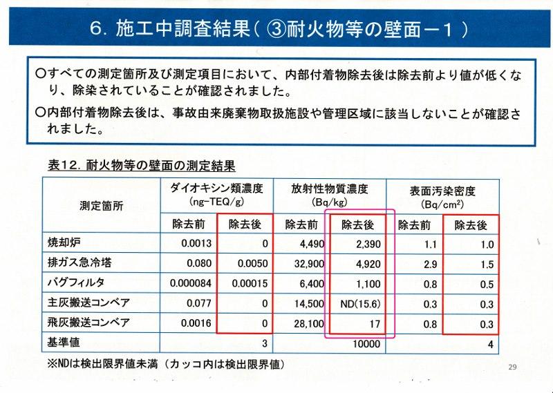 鮫川村解体工事20160616_0046 (800x569)