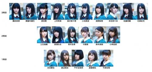 欅坂46 2ndシングル「世界には愛しかない」選抜メンバー発表 平手友梨奈、2作連続センター 長濱ねる選抜入り