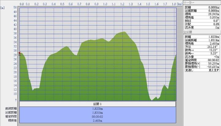 sssii (720x410)