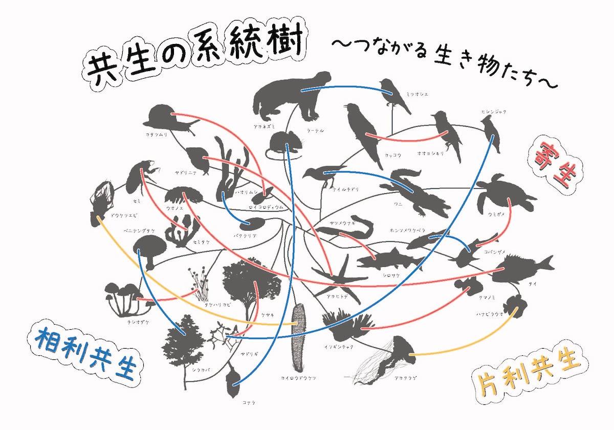 2016ガクタメ_生物部_01