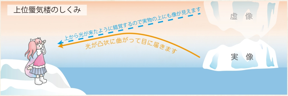 2016ガクタメ_CafedeForet_01