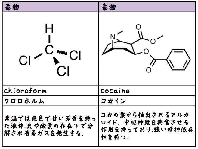 2016ガクタメ_ChemChem_02