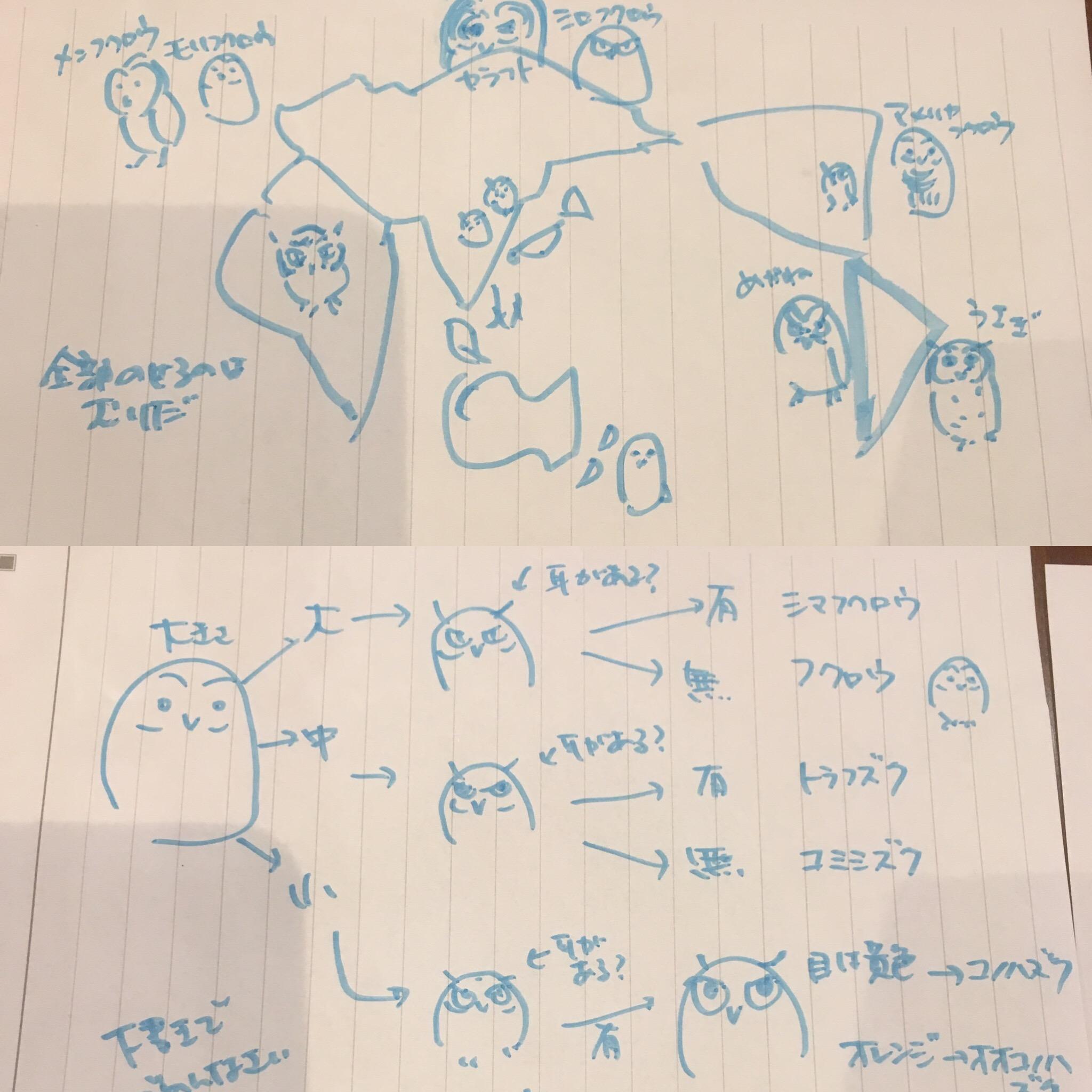 2016ガクタメ_工房もりふくろう_01