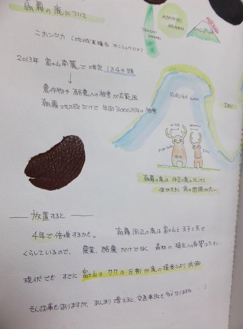 2016ガクタメ_富士山環境実行委員会_02