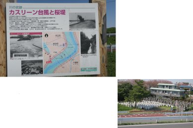 決壊堤防の図とブロック