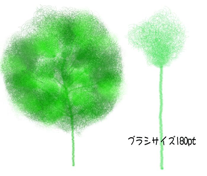 ブラシで童話の木