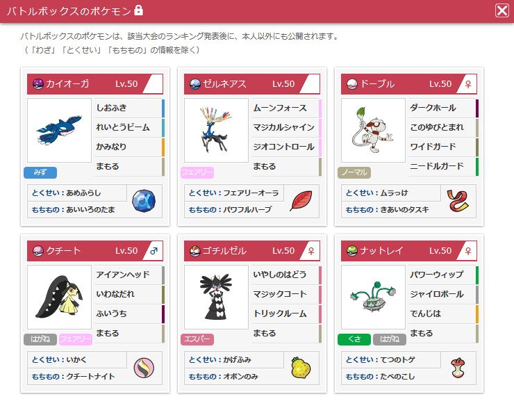 ジャパンチャンピオンシップス2016予選