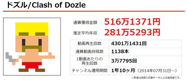 s-dozru-2.jpg