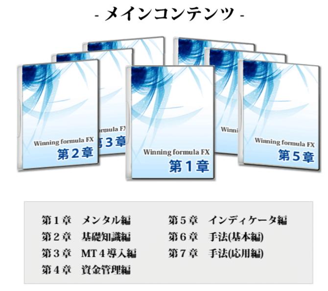 ウイニングFX10