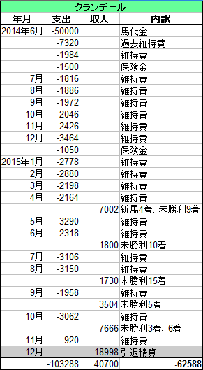 20160501233021be2.png