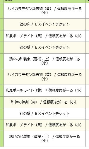 20160527_くじ結果
