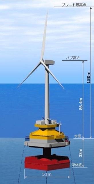 風車完成図