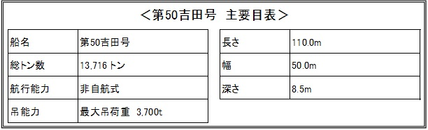 第50吉田号_要目
