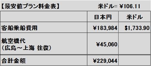 クァンタム_最安値料金表