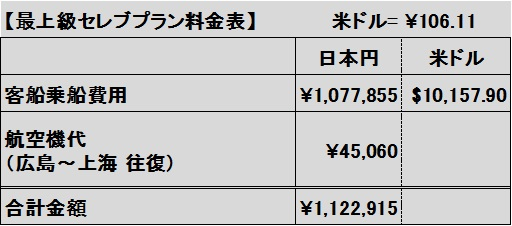 クァンタム_最上級料金表