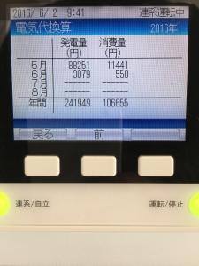 2016年5月の売電額