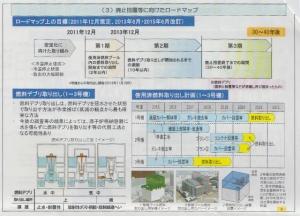 (3)廃止措置に向けたロードマップ