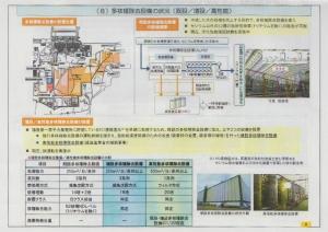 (8)多核種除去設備の状況