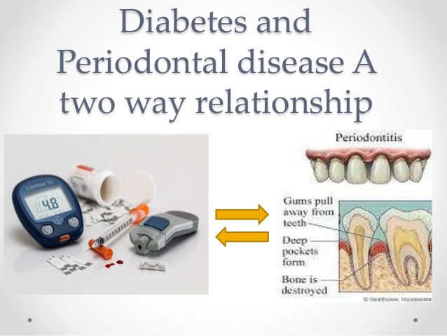diabetes-and-periodontal-disease-at-two-way-relationship-1-638.jpg