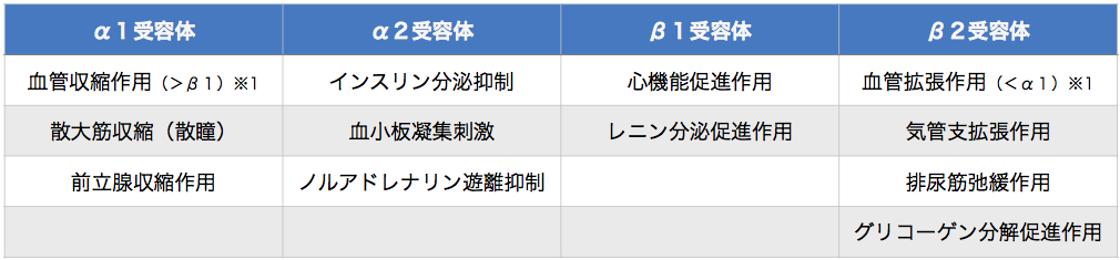 yakuri001_table1.png