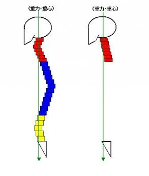Straight-Neck.jpg