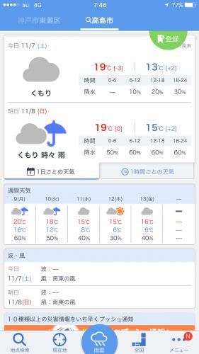 当日の天気