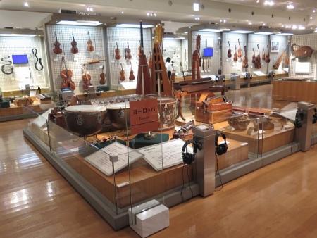 楽器博物館 ヨーロッパの楽器