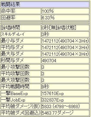 アロスト STR型 戦闘結果(大鷲)