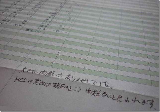 201605健診血液検査05