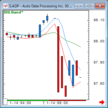 ADP_30s_160602.png