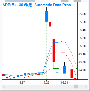 ADP_30s_160722.png