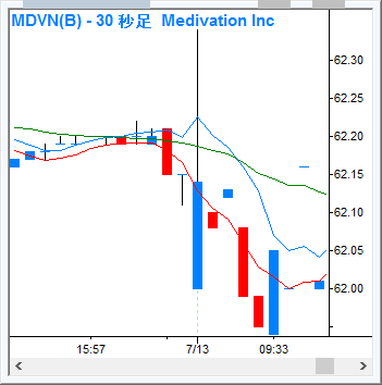 MDVN_30s_160713.png