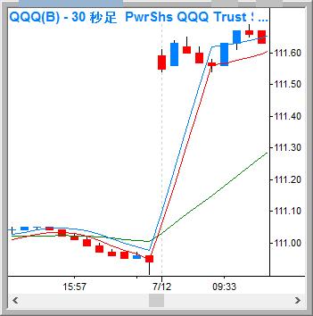 QQQ_30s_160712_a1.png