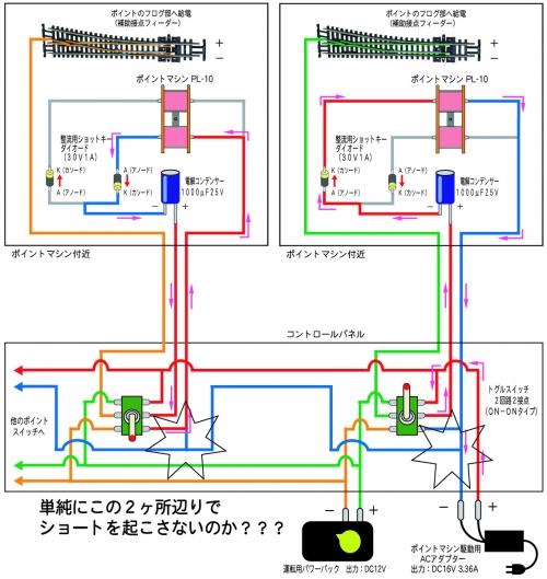 PECO ポイントマシン駆動テスト 基本1-2-2