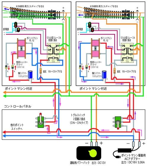 PL-13代用リレー方式