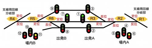 出発・場内配置(ローカル駅)1-1