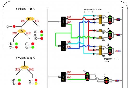 出発・場内配置(中間駅)5-2