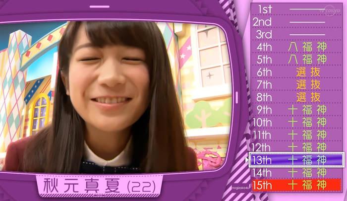 15th シングル選抜発表 まなつ
