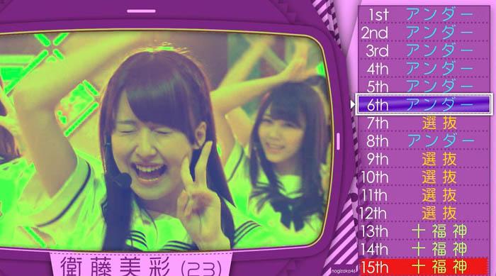 15th シングル選抜発表 衛藤