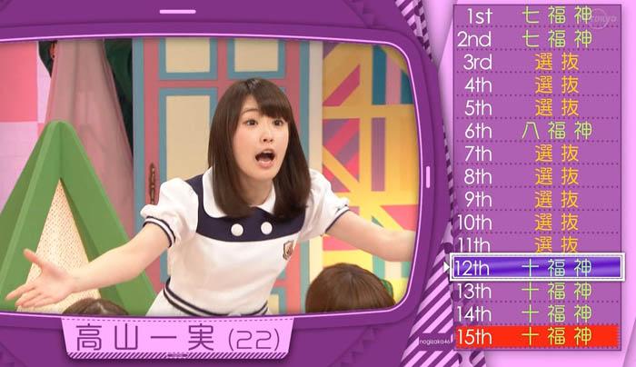 15th シングル選抜発表 高山
