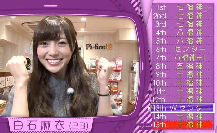 15th シングル選抜発表 白石